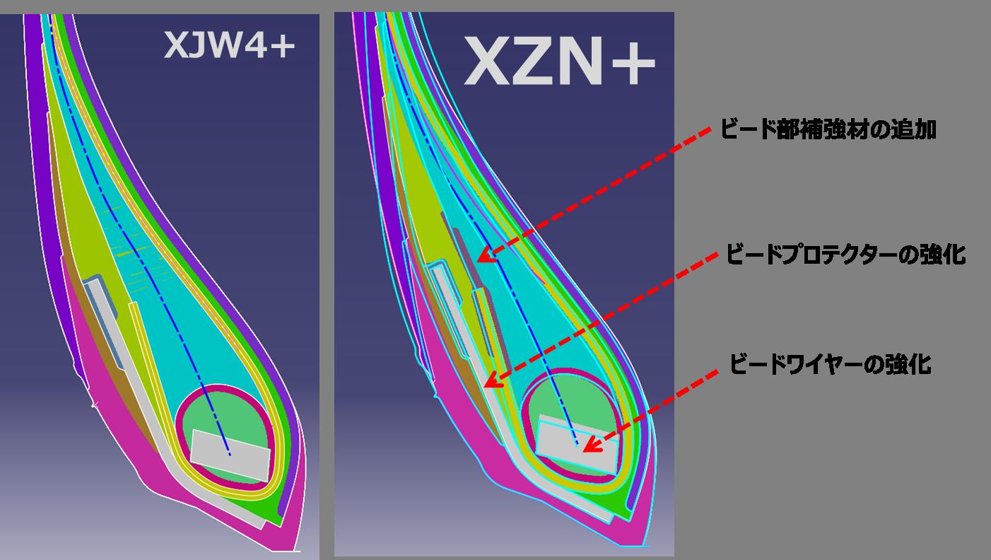 XZN+ MIX ENERGY ビード