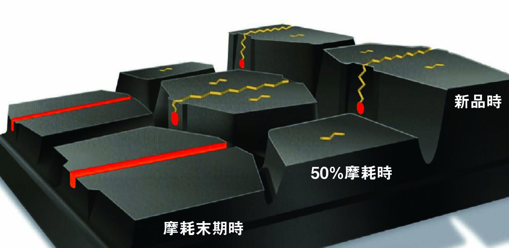 XZN+ MIX ENERGY レインドロップサイプ