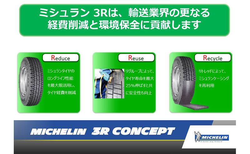 3Rコンセプト